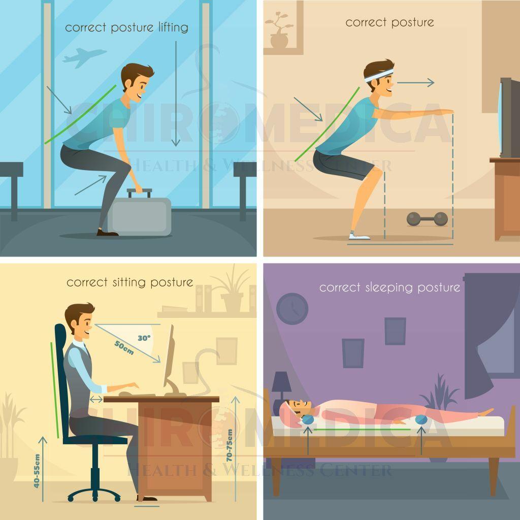 postura corectă cluj chiromedica